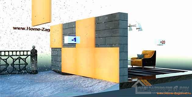 Утепление стены дома пенопластом и пенополистиролом: