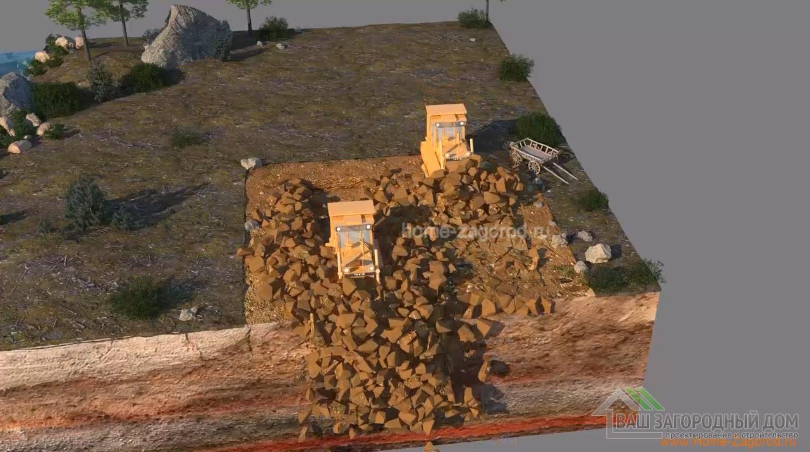 Первый этап при строительстве фундамента монолитной плиты