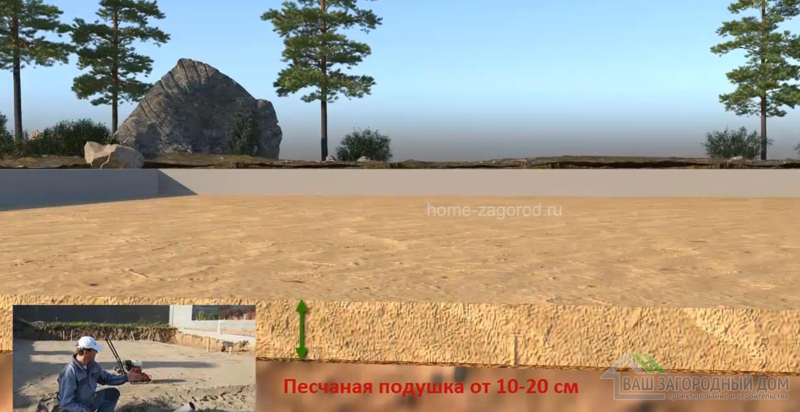 Укладка песчаной подушки для плиты