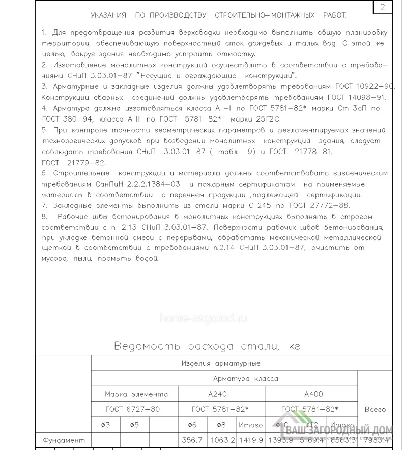 Указание по производству строительно-монтажных работ