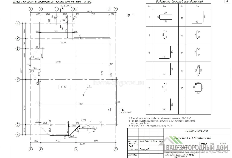 План опалубки фундаментной плиты