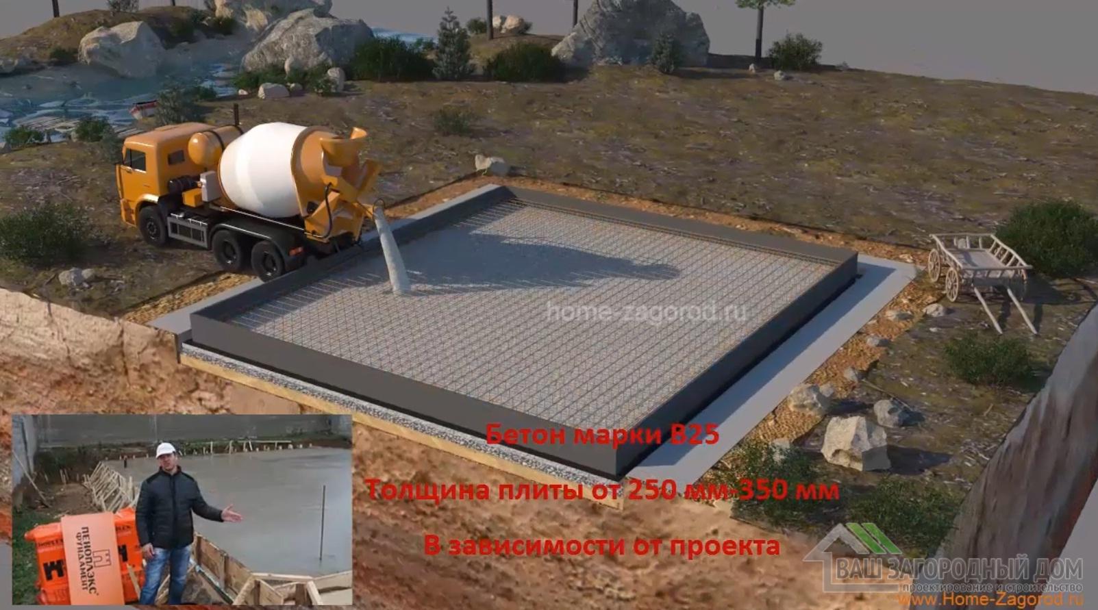 Заливаем фундамент монолитную плиту