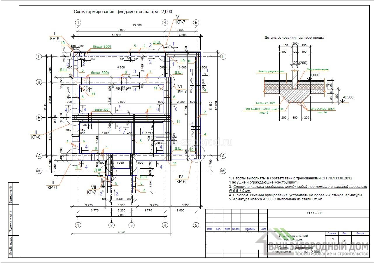 Схема армирования фундамента на отметки – 2.000