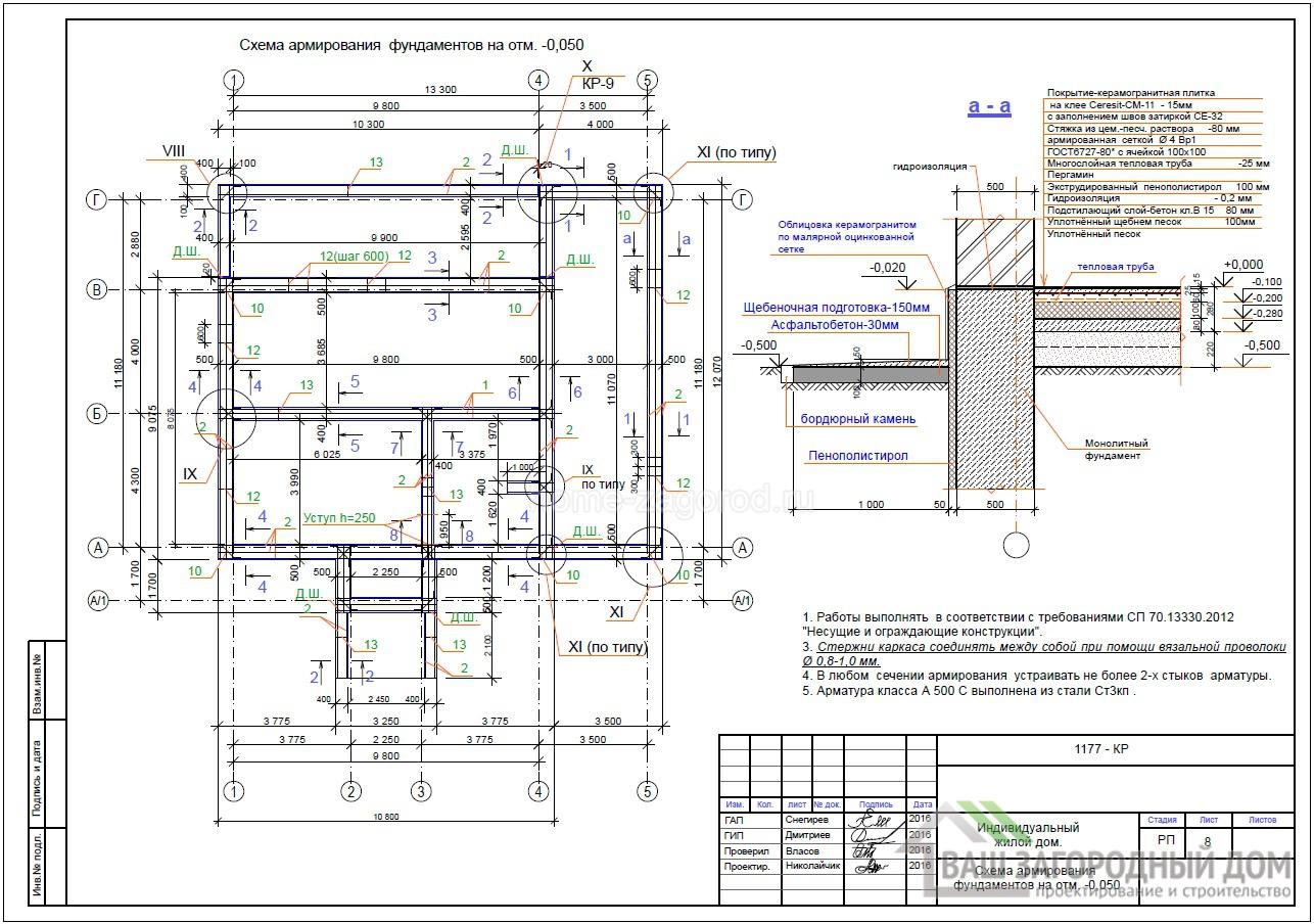 Схема армирования фундамента на отметки – 0.050