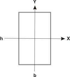 Формула для расчета осевого момента Wx самостоятельно