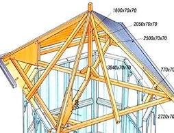 Проект шатровой крыши 2